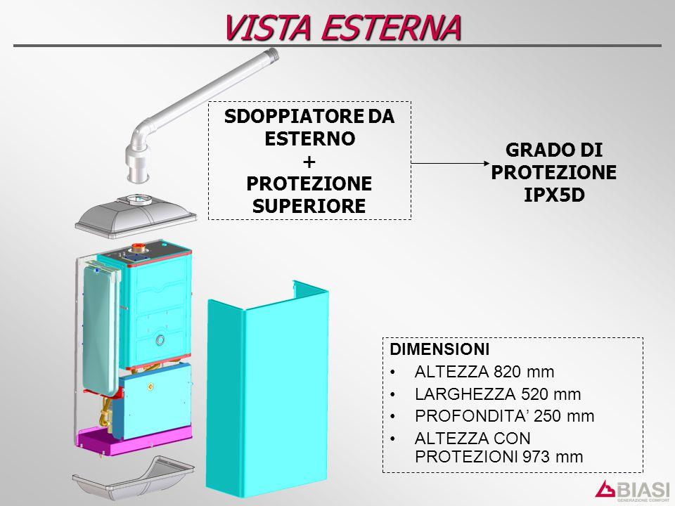 VISTA ESTERNA DIMENSIONI ALTEZZA 820 mm LARGHEZZA 520 mm PROFONDITA' 250 mm ALTEZZA CON PROTEZIONI 973 mm GRADO DI PROTEZIONE IPX5D SDOPPIATORE DA EST