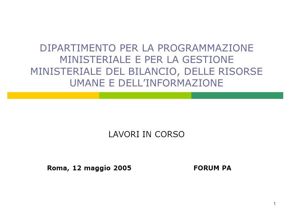 1 DIPARTIMENTO PER LA PROGRAMMAZIONE MINISTERIALE E PER LA GESTIONE MINISTERIALE DEL BILANCIO, DELLE RISORSE UMANE E DELL'INFORMAZIONE LAVORI IN CORSO Roma, 12 maggio 2005FORUM PA