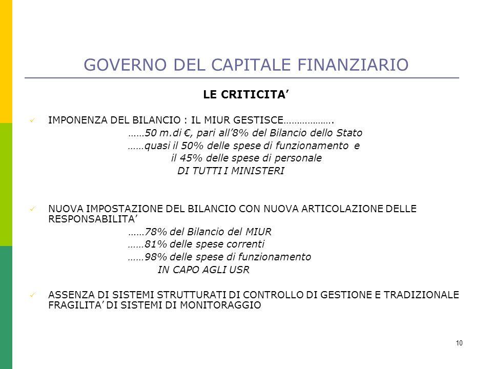 10 GOVERNO DEL CAPITALE FINANZIARIO LE CRITICITA' IMPONENZA DEL BILANCIO : IL MIUR GESTISCE……………….