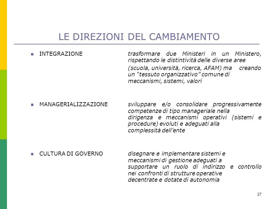 27 LE DIREZIONI DEL CAMBIAMENTO INTEGRAZIONEtrasformare due Ministeri in un Ministero, rispettando le distintività delle diverse aree (scuola, università, ricerca, AFAM) ma creando un tessuto organizzativo comune di meccanismi, sistemi, valori MANAGERIALIZZAZIONEsviluppare e/o consolidare progressivamente competenze di tipo manageriale nella dirigenza e meccanismi operativi (sistemi e procedure) evoluti e adeguati alla complessità dell'ente CULTURA DI GOVERNOdisegnare e implementare sistemi e meccanismi di gestione adeguati a supportare un ruolo di indirizzo e controllo nei confronti di strutture operative decentrate e dotate di autonomia