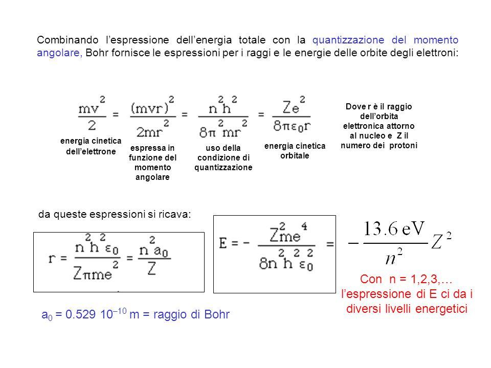 Combinando l'espressione dell'energia totale con la quantizzazione del momento angolare, Bohr fornisce le espressioni per i raggi e le energie delle o