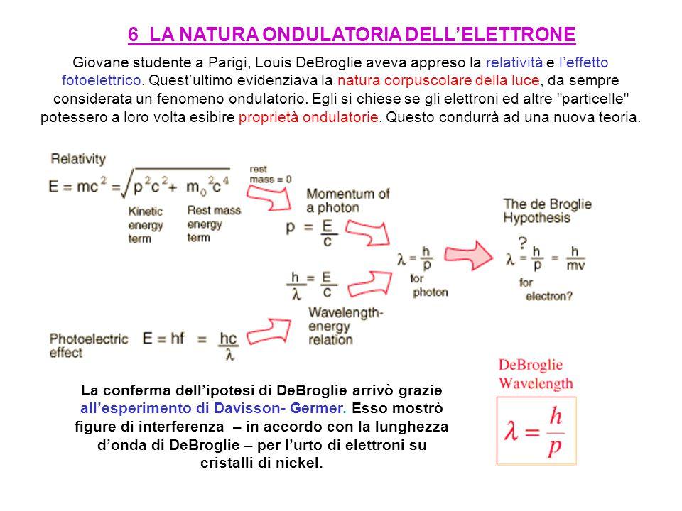 Giovane studente a Parigi, Louis DeBroglie aveva appreso la relatività e l'effetto fotoelettrico. Quest'ultimo evidenziava la natura corpuscolare dell