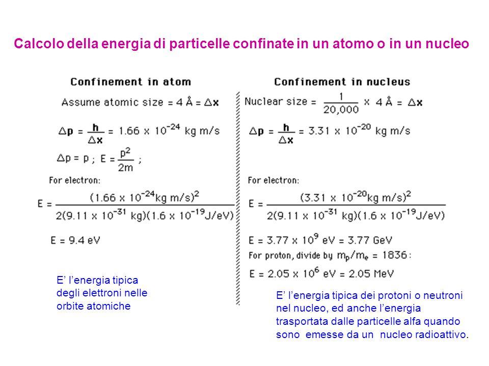 Calcolo della energia di particelle confinate in un atomo o in un nucleo E' l'energia tipica degli elettroni nelle orbite atomiche E' l'energia tipica