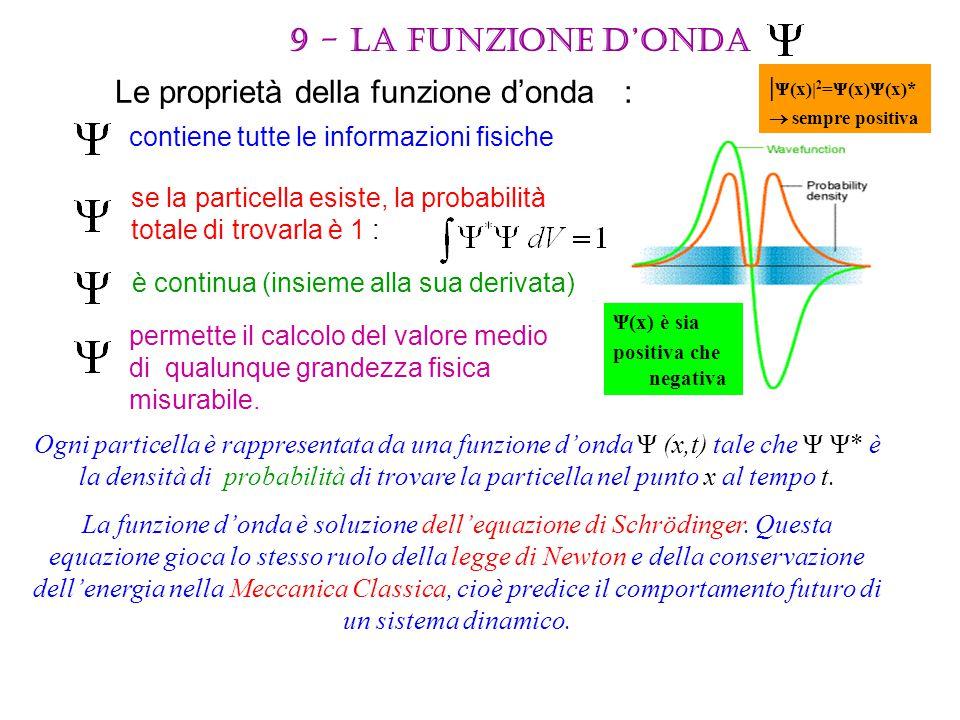 Le proprietà della funzione d'onda : contiene tutte le informazioni fisiche se la particella esiste, la probabilità totale di trovarla è 1 : è continu