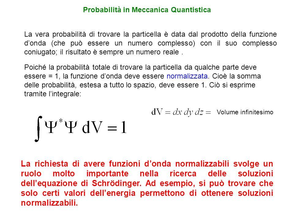 La vera probabilità di trovare la particella è data dal prodotto della funzione d'onda (che può essere un numero complesso) con il suo complesso coniu