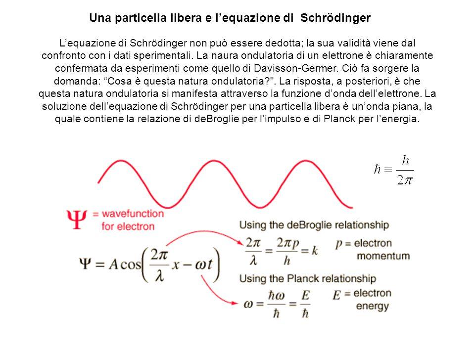 L'equazione di Schrödinger non può essere dedotta; la sua validità viene dal confronto con i dati sperimentali. La naura ondulatoria di un elettrone è
