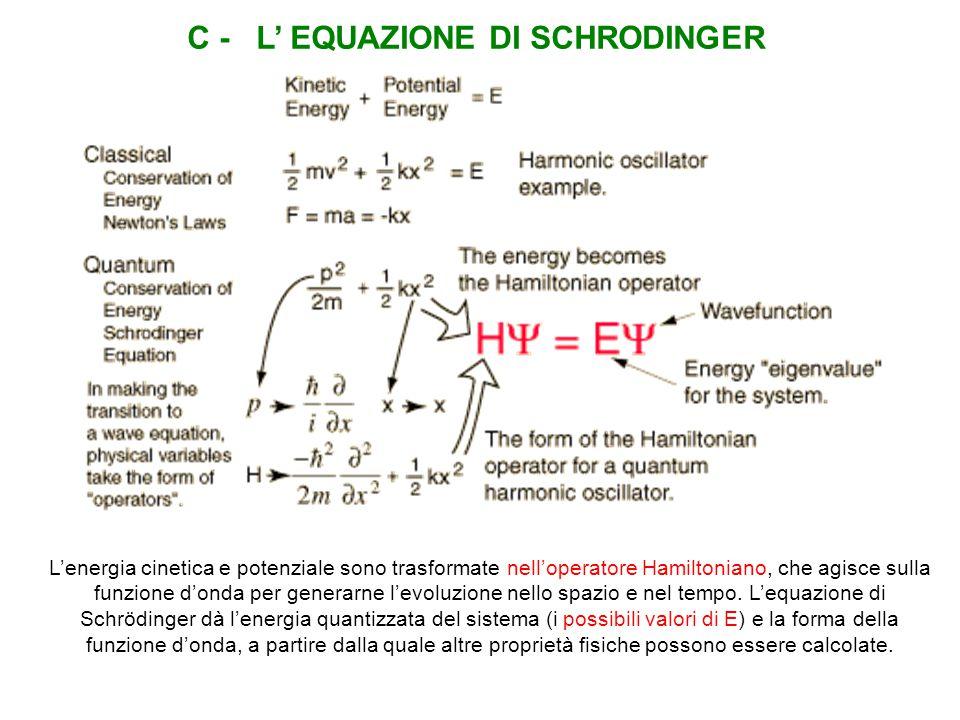 L'energia cinetica e potenziale sono trasformate nell'operatore Hamiltoniano, che agisce sulla funzione d'onda per generarne l'evoluzione nello spazio