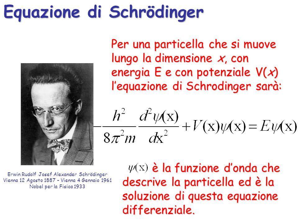 Equazione di Schrödinger Erwin Rudolf Josef Alexander Schrödinger Vienna 12 Agosto 1887 – Vienna 4 Gennaio 1961 Nobel per la Fisica 1933 Per una parti