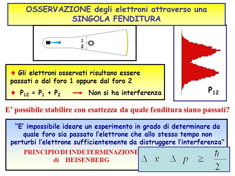  Gli elettroni osservati risultano essere passati o dal foro 1 oppure dal foro 2  P 12 = P 1 + P 2 Non si ha interferenza P 12 OSSERVAZIONE degli el