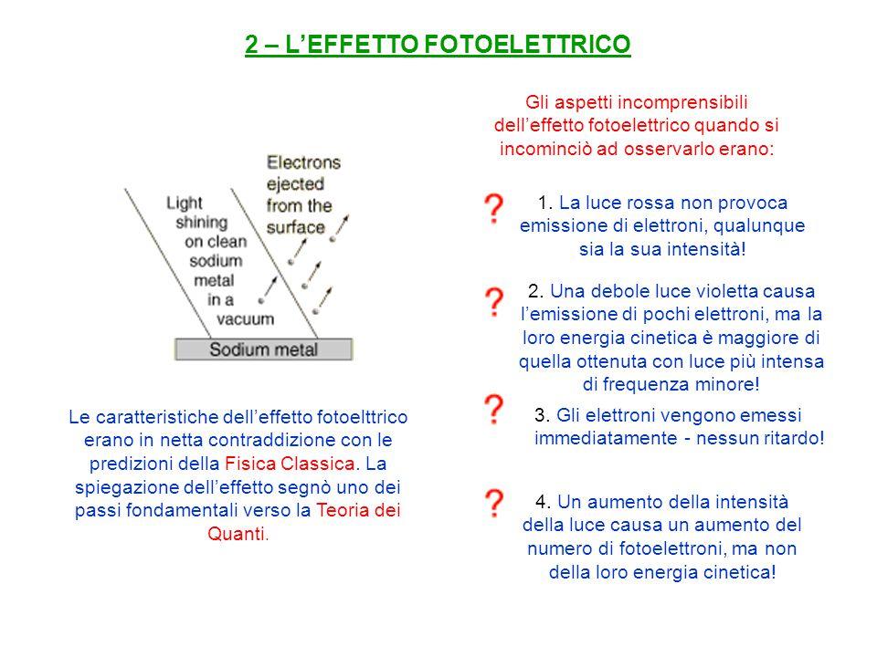 2 – L'EFFETTO FOTOELETTRICO Gli aspetti incomprensibili dell'effetto fotoelettrico quando si incominciò ad osservarlo erano: 3. Gli elettroni vengono