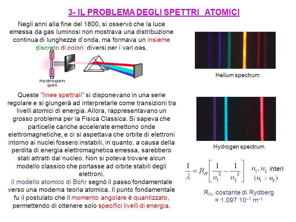 Negli anni alla fine del 1800, si osservò che la luce emessa da gas luminosi non mostrava una distribuzione continua di lunghezze d'onda, ma formava u