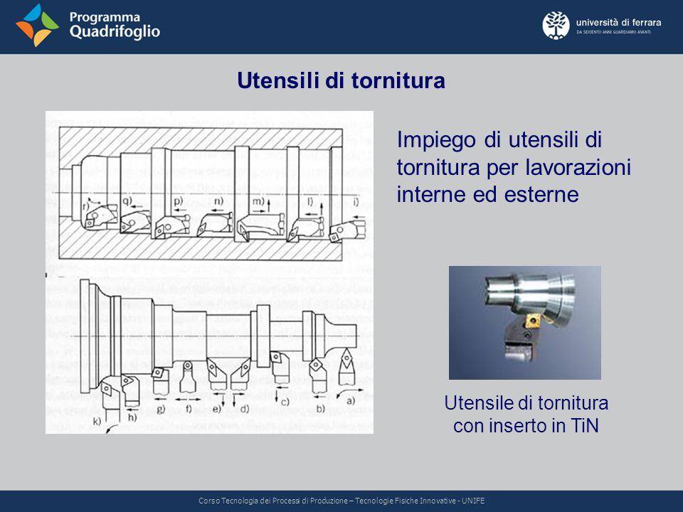Utensili di tornitura Impiego di utensili di tornitura per lavorazioni interne ed esterne Utensile di tornitura con inserto in TiN Corso Tecnologia de