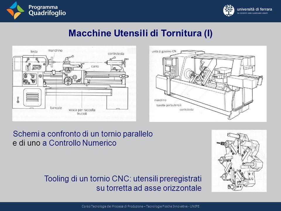 Macchine Utensili di Tornitura (I) Schemi a confronto di un tornio parallelo Tooling di un tornio CNC: utensili preregistrati su torretta ad asse oriz