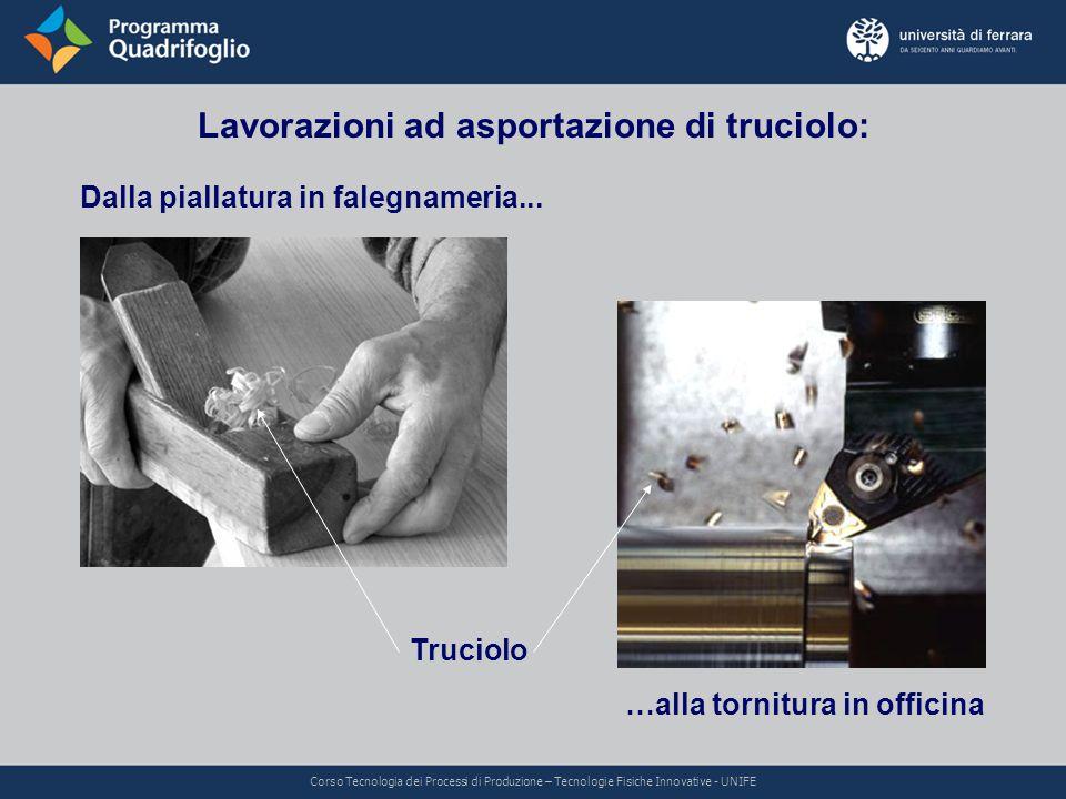 Macchine utensili di Tornitura (II) Tornio a Controllo Numerico (CNC) Corso Tecnologia dei Processi di Produzione – Tecnologie Fisiche Innovative - UNIFE