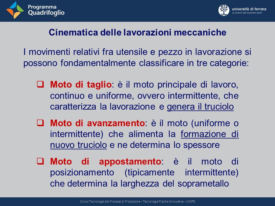 Cinematica delle lavorazioni meccaniche I movimenti relativi fra utensile e pezzo in lavorazione si possono fondamentalmente classificare in tre categ