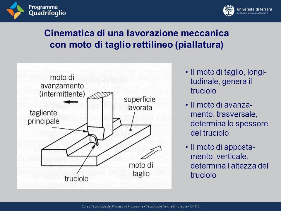 Concetti e parole chiave:  Taglio dei metalli e formazione del truciolo  Cinematica della lavorazione  Velocità di taglio, velocità di asportazione  Moto di taglio rotatorio vs.