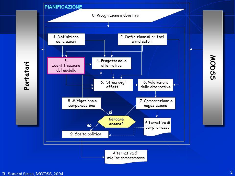 R. Soncini Sessa, MODSS, 2004 2 Portatori 0. Ricognizione e obiettivi 1. Definizione delle azioni 2. Definizione di criteri e indicatori 3. Identifica