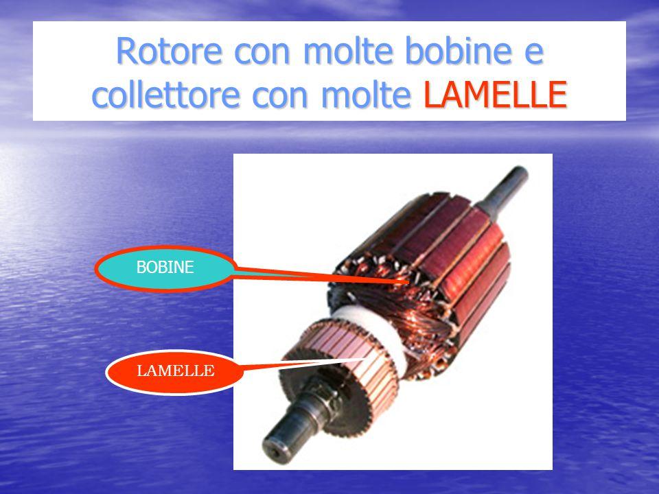 Rotore con molte bobine e collettore con molte LAMELLE LAMELLE BOBINE