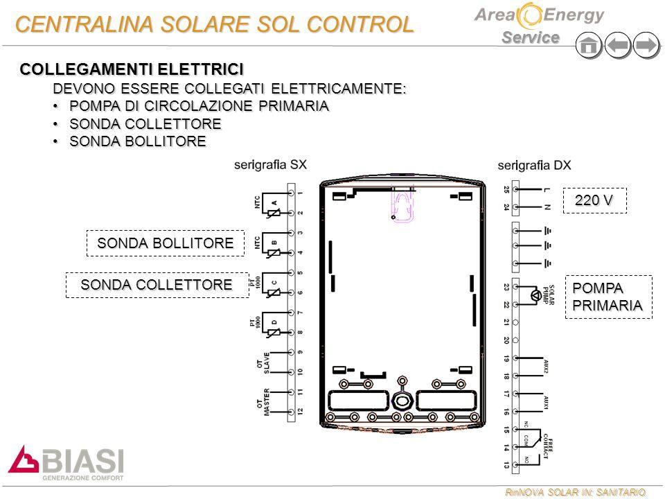 RinNOVA SOLAR IN: SANITARIO Service CENTRALINA SOLARE SOL CONTROL COLLEGAMENTI ELETTRICI DEVONO ESSERE COLLEGATI ELETTRICAMENTE: POMPA DI CIRCOLAZIONE