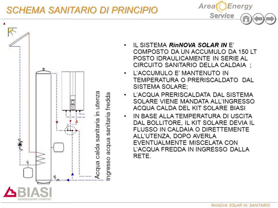 RinNOVA SOLAR IN: SANITARIO Service SCHEMA SANITARIO DI PRINCIPIO IL SISTEMA RinNOVA SOLAR IN E' COMPOSTO DA UN ACCUMULO DA 150 LT POSTO IDRAULICAMENT