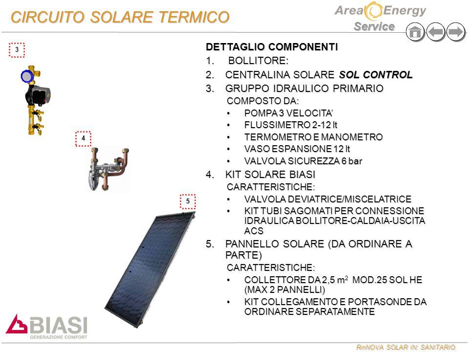 RinNOVA SOLAR IN: SANITARIO Service 3 4 CIRCUITO SOLARE TERMICO 5 DETTAGLIO COMPONENTI 1. BOLLITORE: 2.CENTRALINA SOLARE SOL CONTROL 3.GRUPPO IDRAULIC
