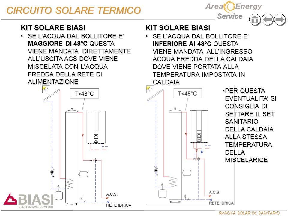 RinNOVA SOLAR IN: SANITARIO Service GRUPPO IDRAULICO CIRCUITO PRIMARIO GRUPPO IDRAULICO PRIMARIO COMPOSTO DA: 1.TERMOMETRO 2.POMPA 3 VELOCITA' (WILO ST 15/6 ECO, 49 W) 3.FLUSSIMETRO + REGOLATORE DI PORTATA 4.VASO ESP.