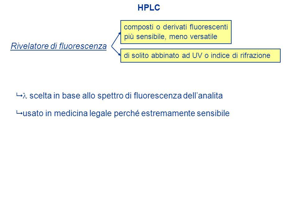 HPLC Rivelatore di fluorescenza composti o derivati fluorescenti più sensibile, meno versatile  scelta in base allo spettro di fluorescenza dell'anal