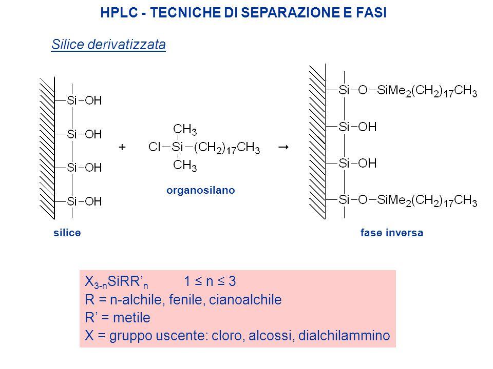 HPLC - TECNICHE DI SEPARAZIONE E FASI silice organosilano fase inversa +  X 3-n SiRR' n 1 ≤ n ≤ 3 R = n-alchile, fenile, cianoalchile R' = metile X =
