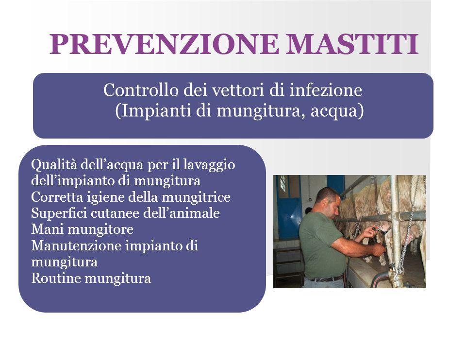 PREVENZIONE MASTITI Controllo dei vettori di infezione (Impianti di mungitura, acqua) Qualità dell'acqua per il lavaggio dell'impianto di mungitura Co