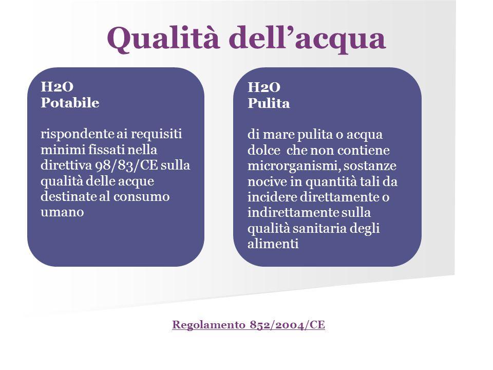 Qualità dell'acqua Regolamento 852/2004/CE H2O Potabile rispondente ai requisiti minimi fissati nella direttiva 98/83/CE sulla qualità delle acque des