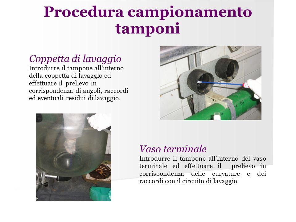 Procedura campionamento tamponi Coppetta di lavaggio Introdurre il tampone all'interno della coppetta di lavaggio ed effettuare il prelievo in corrisp