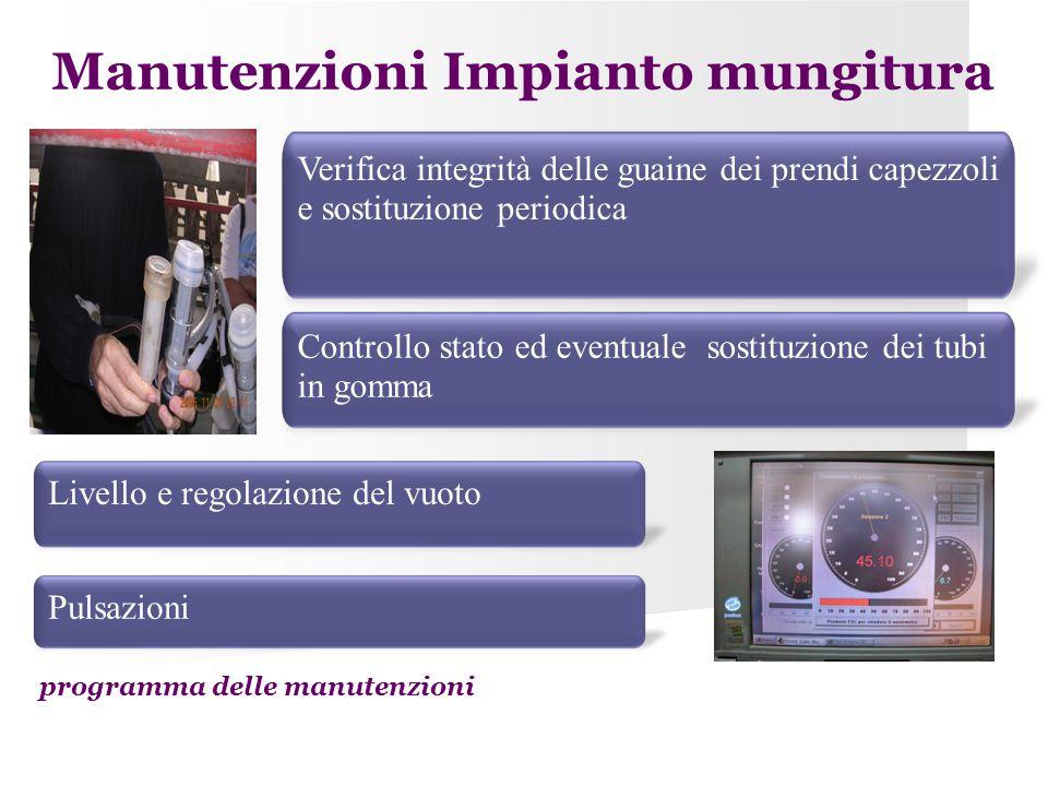 Manutenzioni Impianto mungitura programma delle manutenzioni Controllo stato ed eventuale sostituzione dei tubi in gomma Verifica integrità delle guai