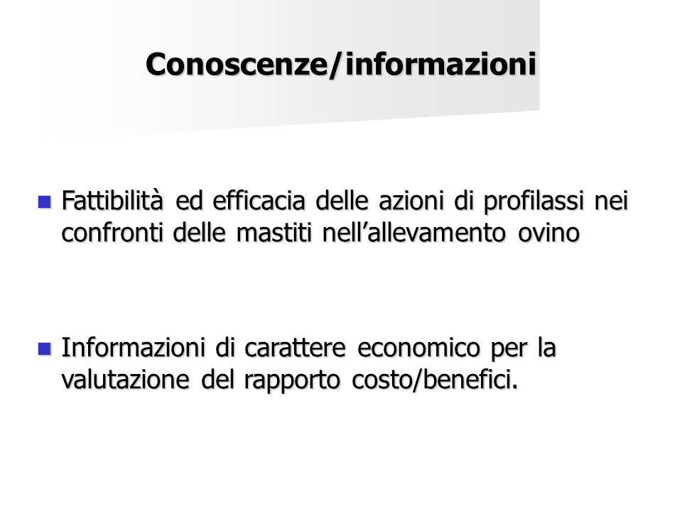 Conoscenze/informazioni Fattibilità ed efficacia delle azioni di profilassi nei confronti delle mastiti nell'allevamento ovino Fattibilità ed efficaci
