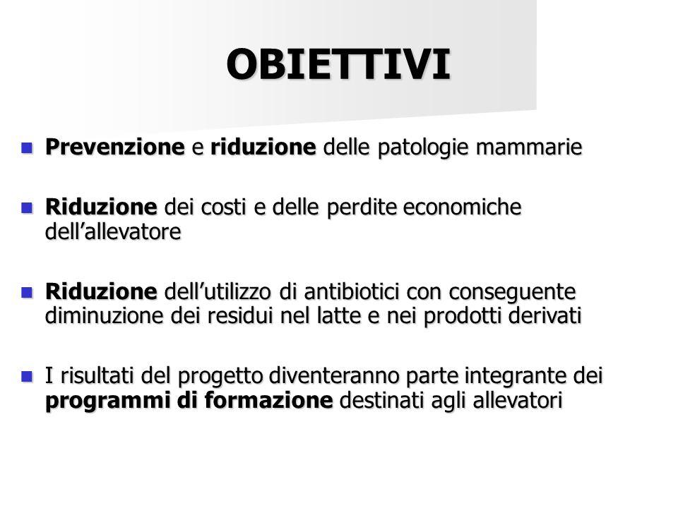 OBIETTIVI Prevenzione e riduzione delle patologie mammarie Prevenzione e riduzione delle patologie mammarie Riduzione dei costi e delle perdite econom