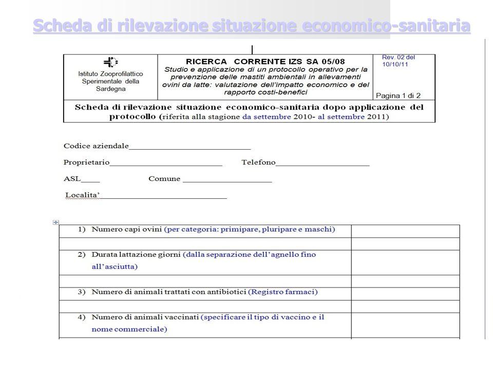 Scheda di rilevazione situazione economico-sanitaria Scheda di rilevazione situazione economico-sanitaria