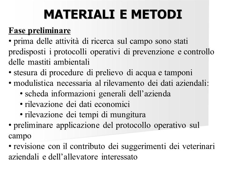MATERIALI E METODI Fase preliminare prima delle attività di ricerca sul campo sono stati predisposti i protocolli operativi di prevenzione e controllo