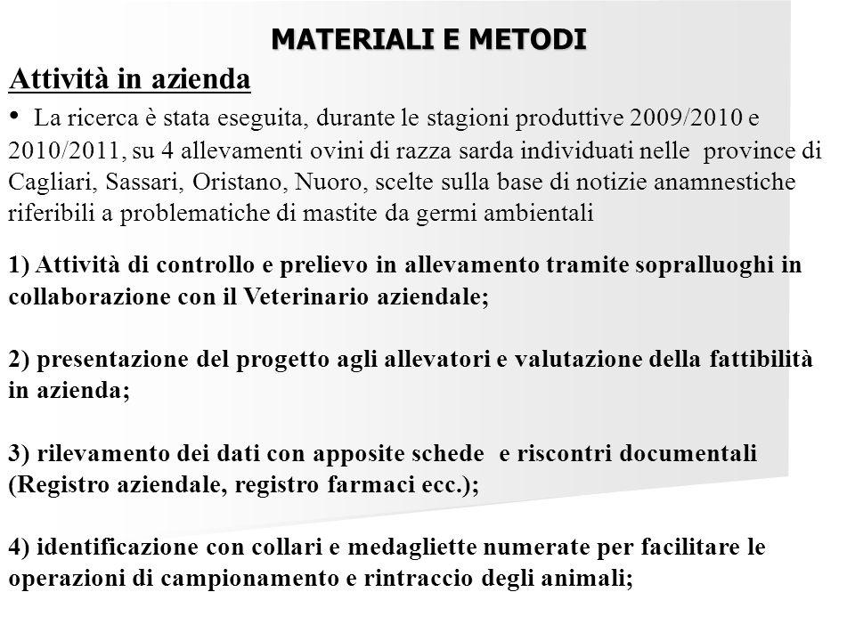 MATERIALI E METODI Attività in azienda La ricerca è stata eseguita, durante le stagioni produttive 2009/2010 e 2010/2011, su 4 allevamenti ovini di ra