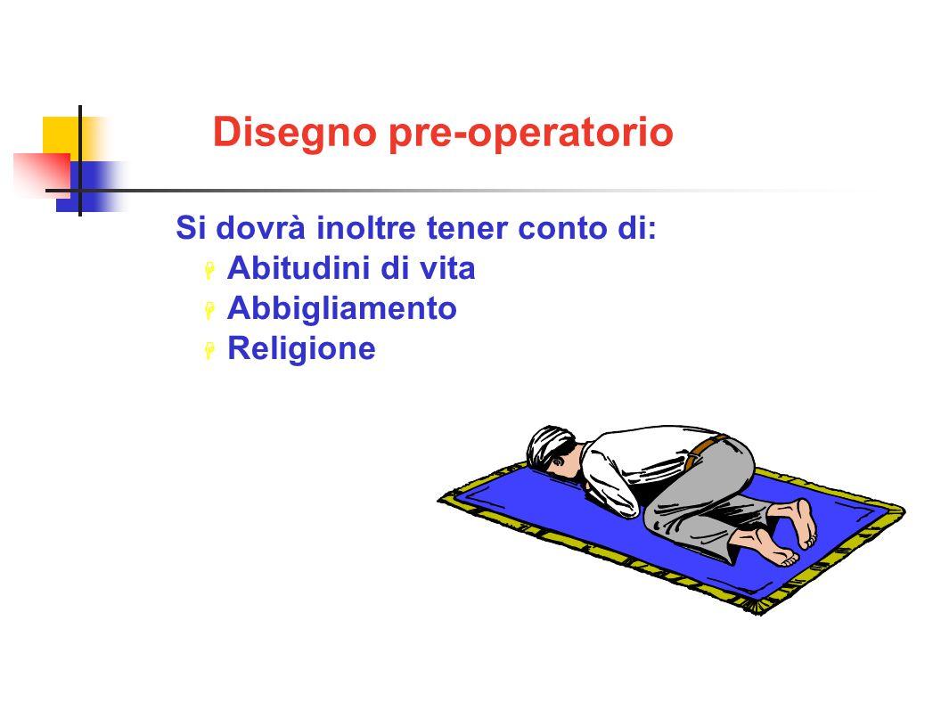Disegno pre-operatorio Si dovrà inoltre tener conto di:  Abitudini di vita  Abbigliamento  Religione