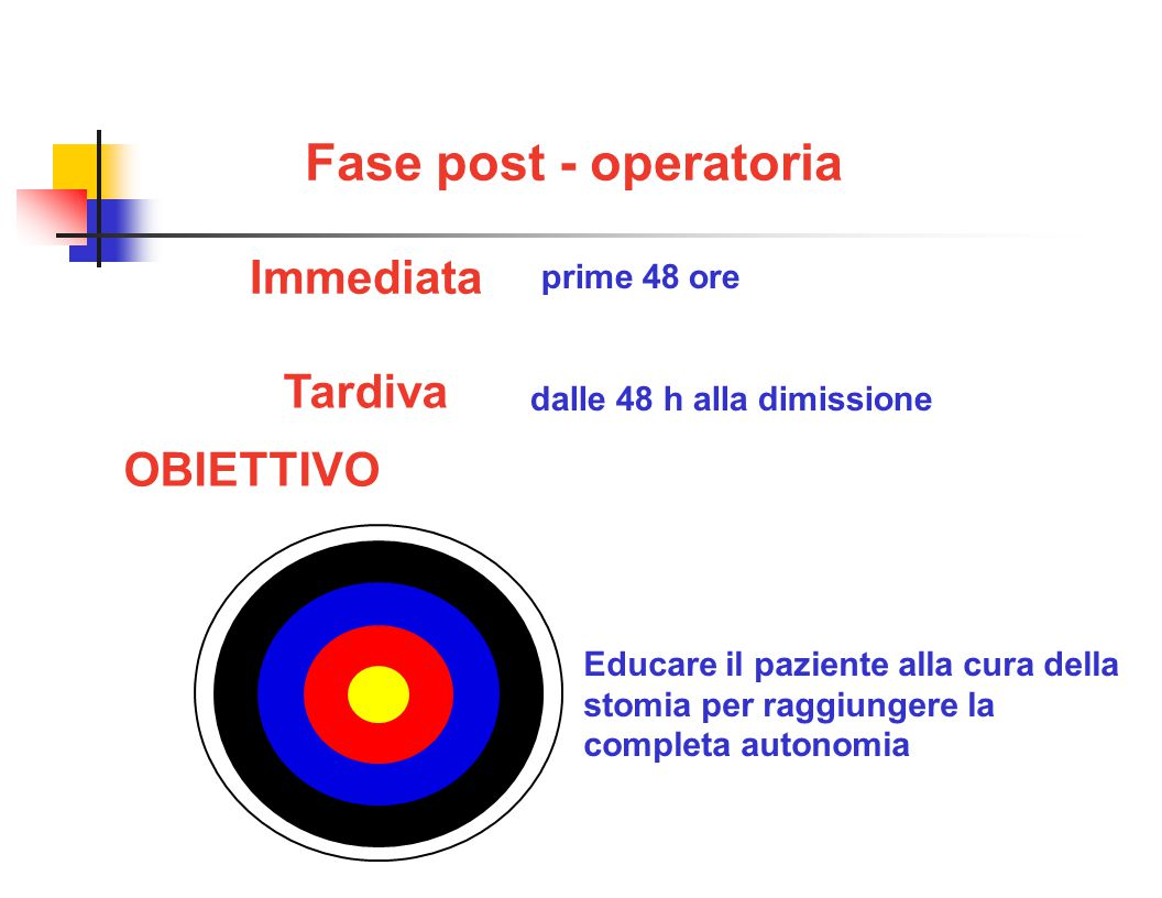 Fase post - operatoria OBIETTIVO Educare il paziente alla cura della stomia per raggiungere la completa autonomia prime 48 ore dalle 48 h alla dimissione ImmediataTardiva