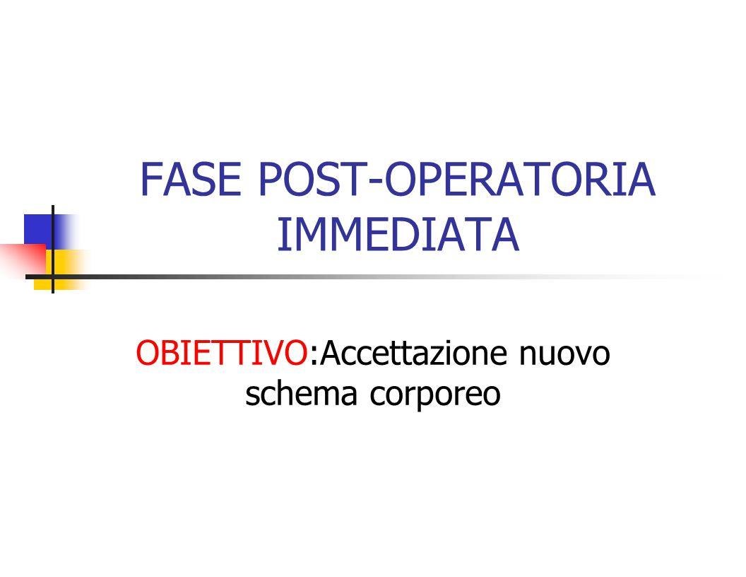 FASE POST-OPERATORIA IMMEDIATA OBIETTIVO:Accettazione nuovo schema corporeo