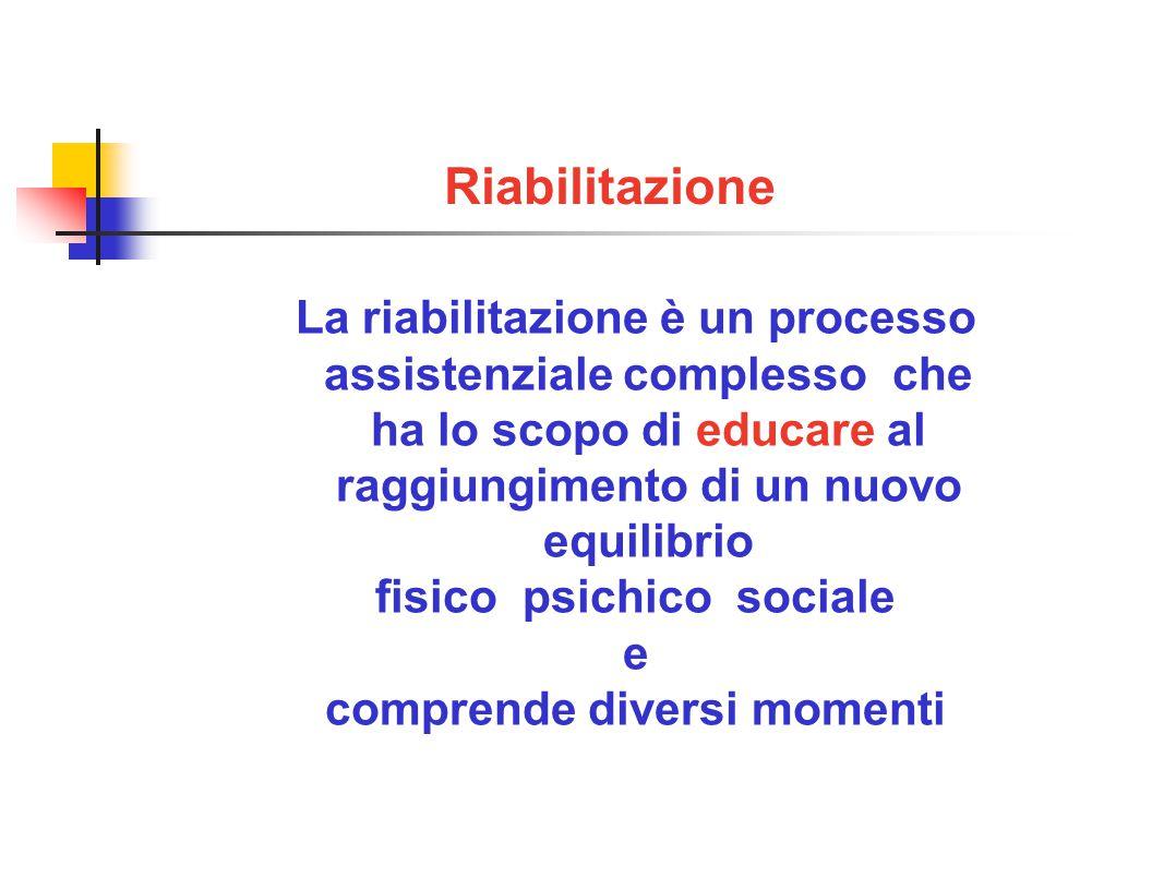 Riabilitazione La riabilitazione è un processo assistenziale complesso che ha lo scopo di educare al raggiungimento di un nuovo equilibrio fisico psichico sociale e comprende diversi momenti