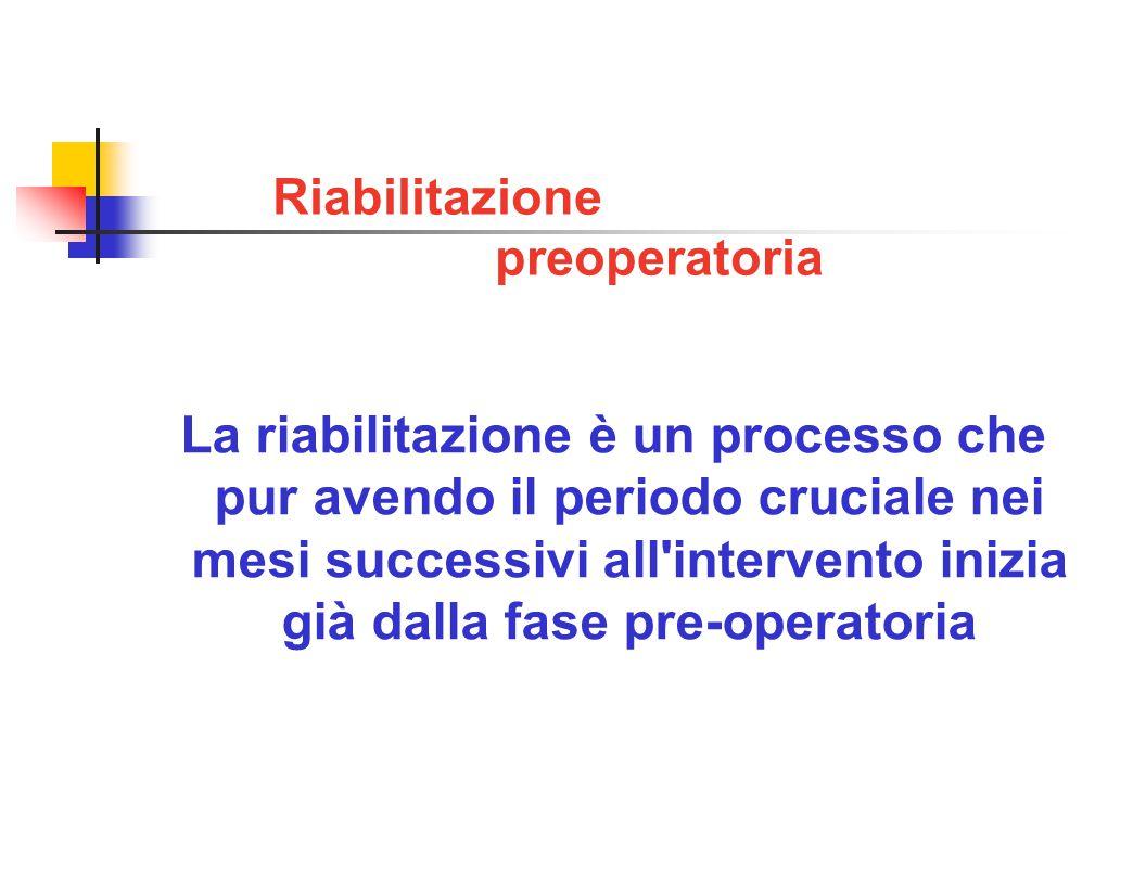 Riabilitazione preoperatoria La riabilitazione è un processo che pur avendo il periodo cruciale nei mesi successivi all intervento inizia già dalla fase pre-operatoria