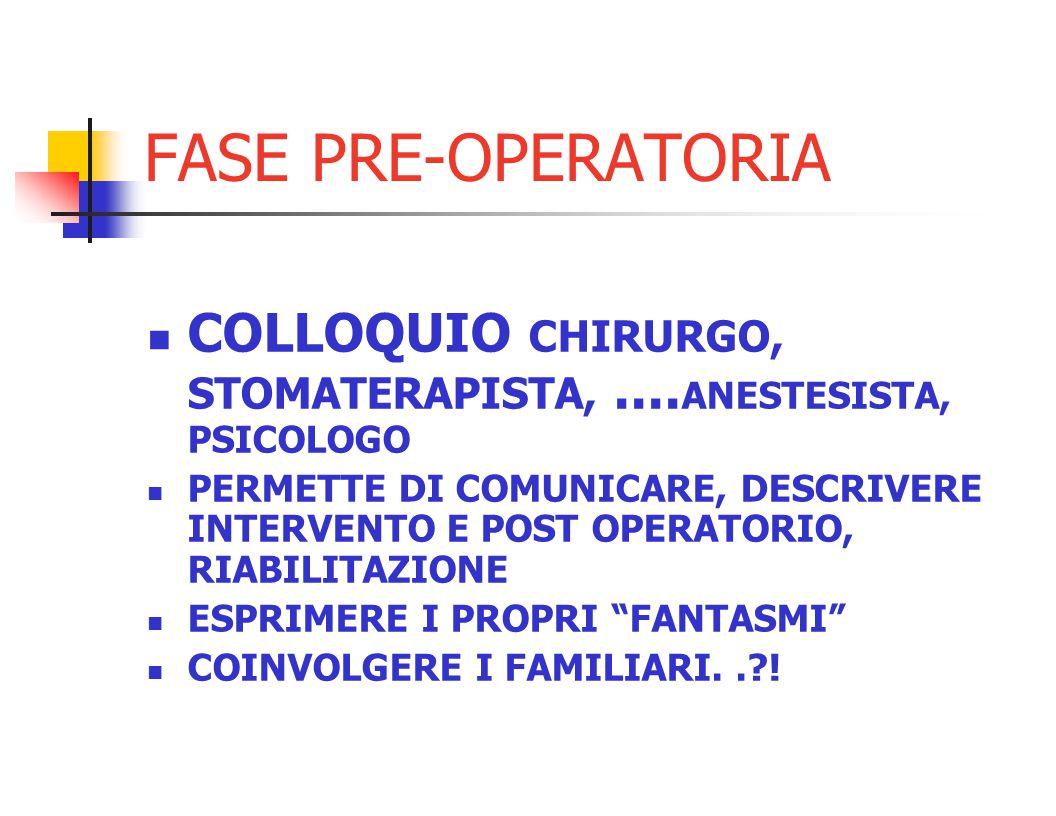 FASE PRE-OPERATORIA COLLOQUIO CHIRURGO, STOMATERAPISTA,....