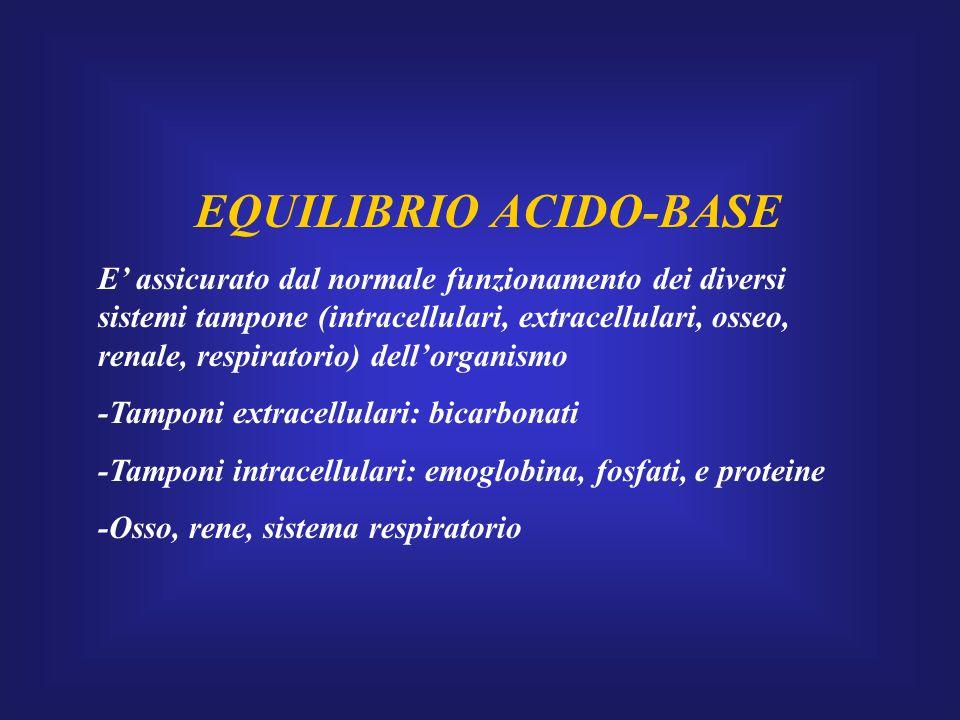 EQUILIBRIO ACIDO-BASE E' mantenuto da una corretta regolazione della concentrazione di ioni H+ nei liquidi corporei espressa dal pH.