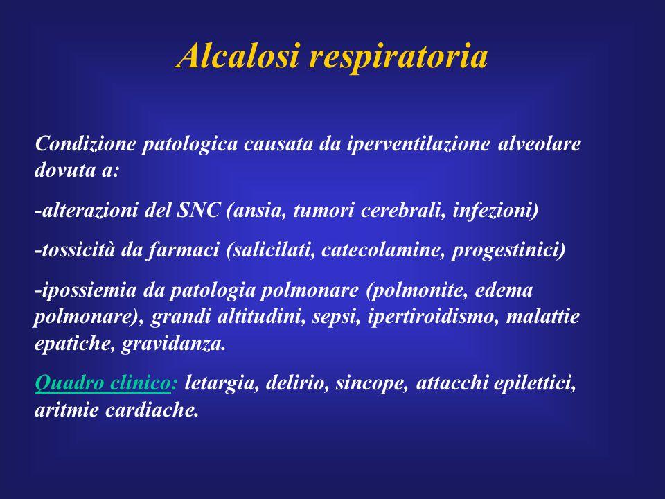 Alcalosi respiratoria Condizione patologica causata da iperventilazione alveolare dovuta a: -alterazioni del SNC (ansia, tumori cerebrali, infezioni)