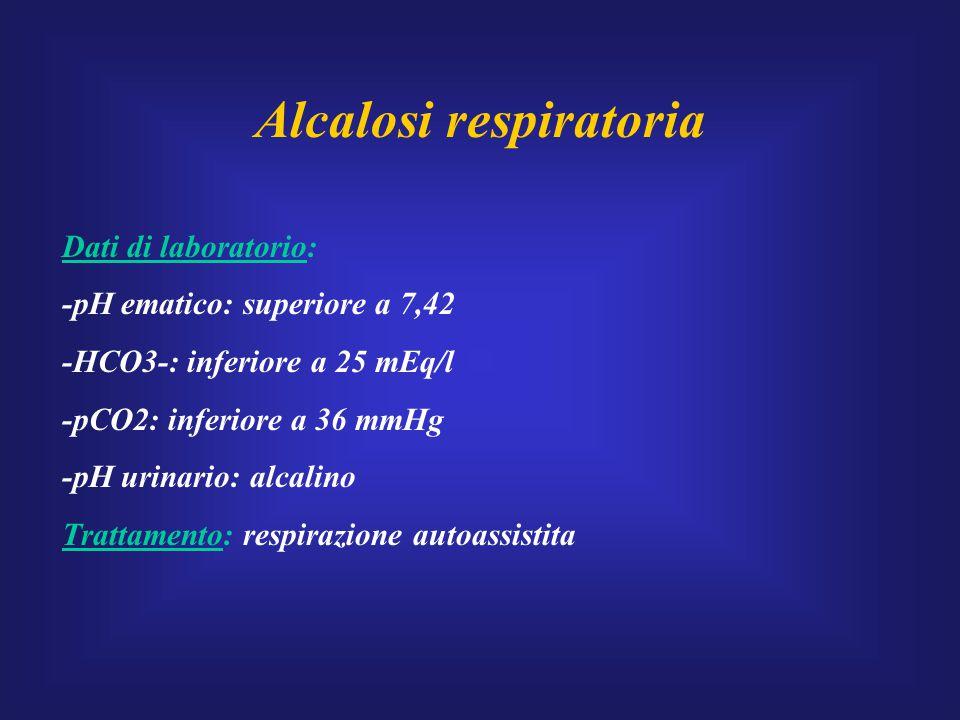 Alcalosi respiratoria Dati di laboratorio: -pH ematico: superiore a 7,42 -HCO3-: inferiore a 25 mEq/l -pCO2: inferiore a 36 mmHg -pH urinario: alcalin