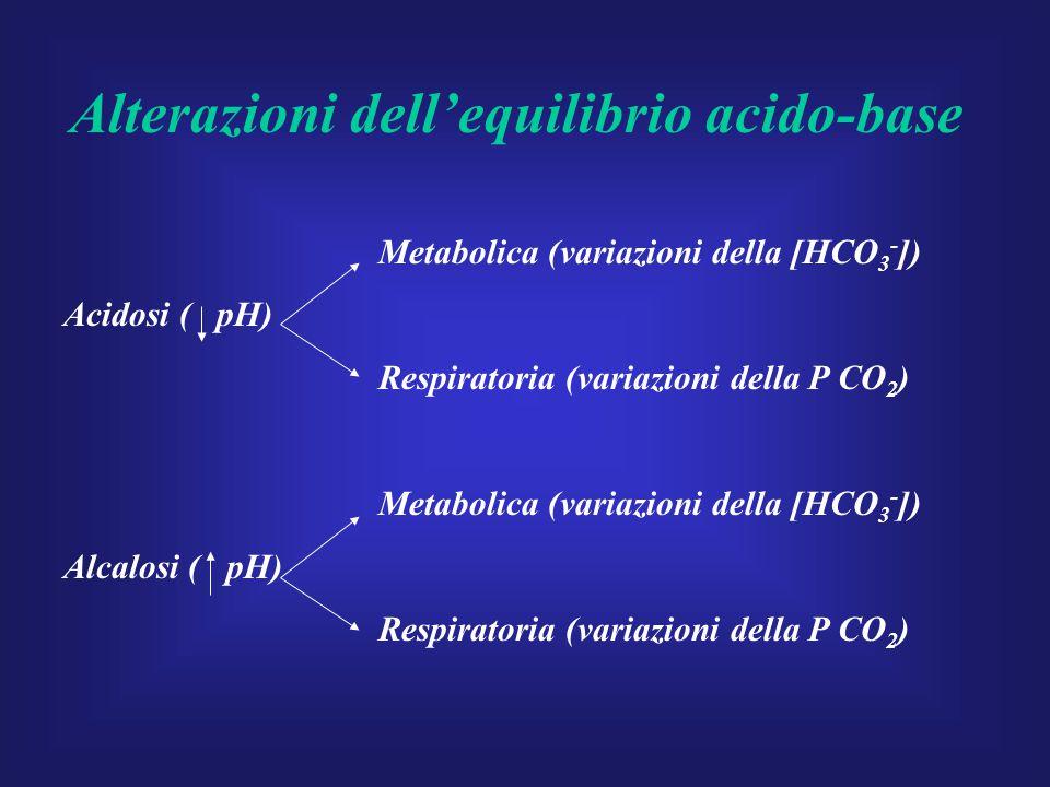 Acidosi metabolica Dati di laboratorio -Ph ematico: inferiore a 7,36 -pCO2: inferiore a 35 mmHg -HCO3-: inferiore a 22 mEq/l -pH urinario: acido Trattamento: correzione dei fattori patogenetici; infusione di soluzioni saline appropriate; infusione di bicarbonati