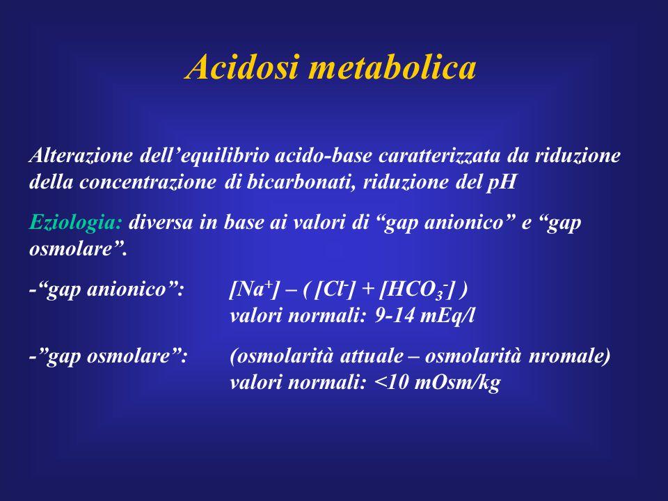 EQUILIBRIO ACIDO-BASE Acidosi con gap anionico e gap osmolare normale: acidosi tubulari renali, somministrazione di agenti acidificanti (cloruro di calcio, di magnesio e di ammonio), alimentazione parenterale Acidosi con gap anionico elevato e gap osmolare normale: chetoacidosi diabetica, acidosi lattica, chetoacidosi alcolica, insufficienza renale Acidosi con gap anionico e gap osmolare elevati: acidosi da intossicazione da salicilati, acidosi da intossicazione da metanolo