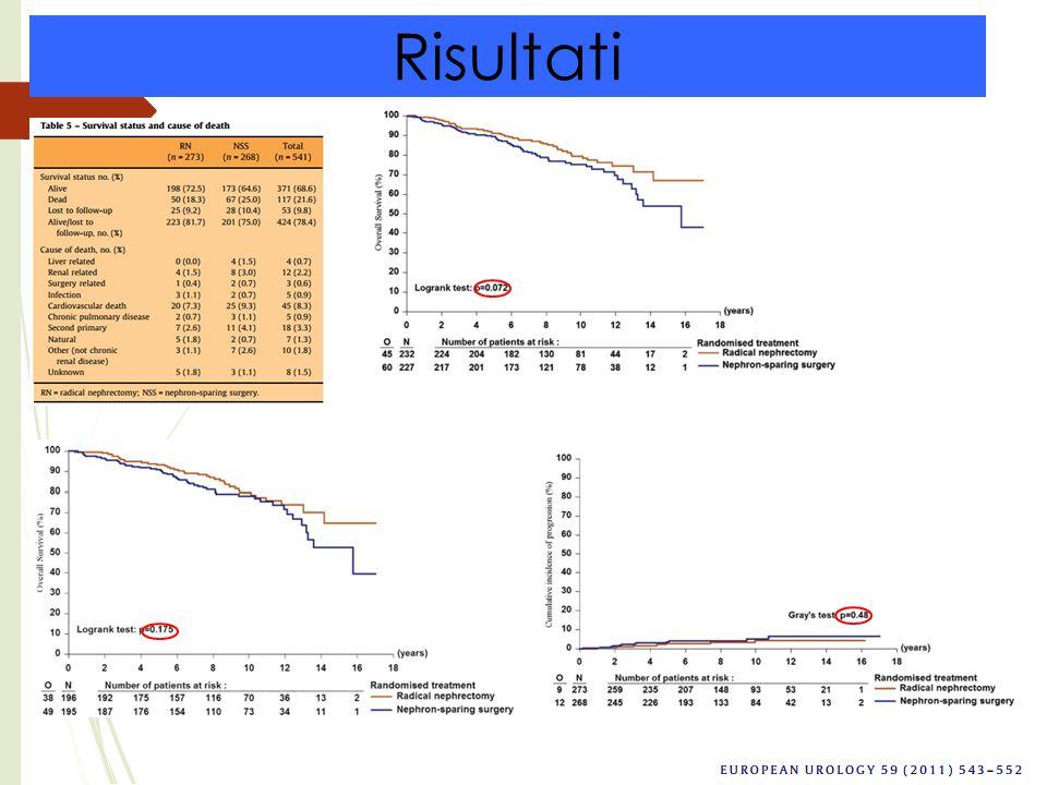 Risultati overall survival in pazienti con RCC dopo chirurgia overall survival in pazienti eleggibili clinicamente e patologicamente dopo chirurgia In