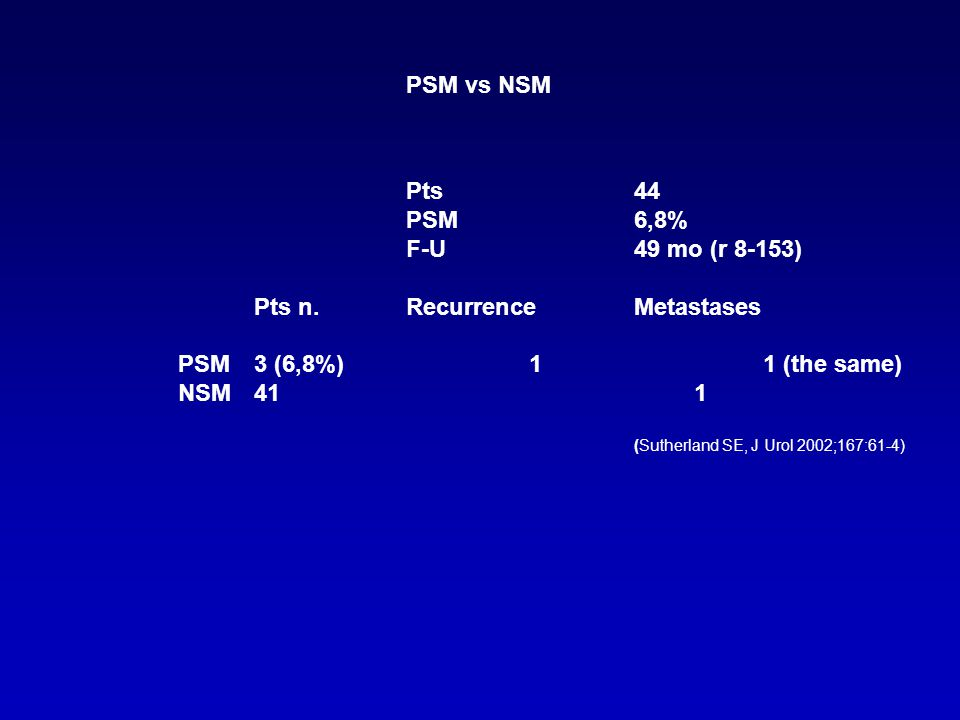 PSM vs NSM Pts44 PSM6,8% F-U49 mo (r 8-153) Pts n.RecurrenceMetastases PSM3 (6,8%) 1 1 (the same) NSM41 1 (Sutherland SE, J Urol 2002;167:61-4)